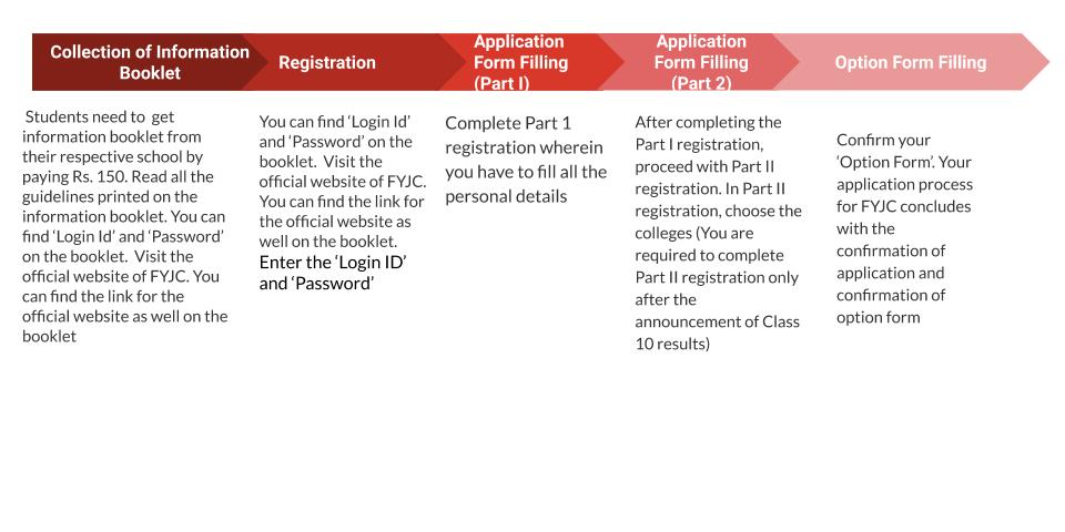 FYJC Application Process