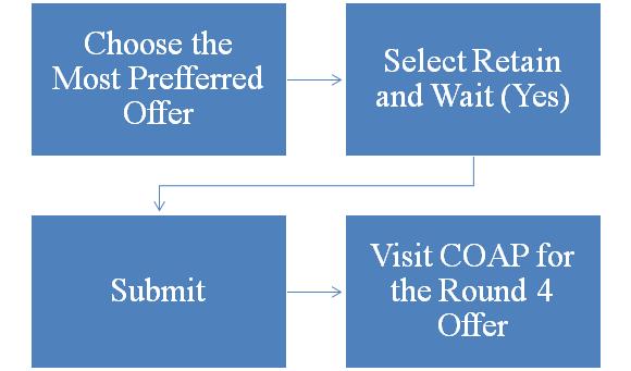 COAP Round 3 Option 2