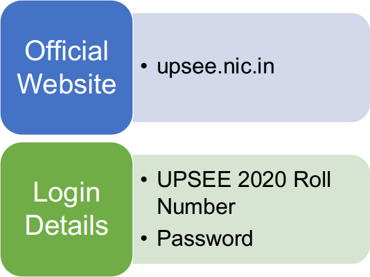 UPSEE MBA Round 1 Seat Allotment Official Website (upsee.nic.in) & Login Details (UPSEE Roll No. & Password)