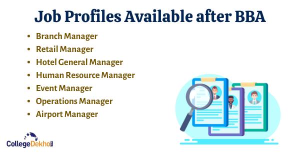 Job Profiles After BBA