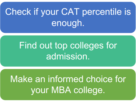 Advantages of Using CAT College Predictor