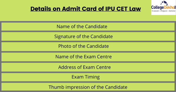 Details on the Admit Card