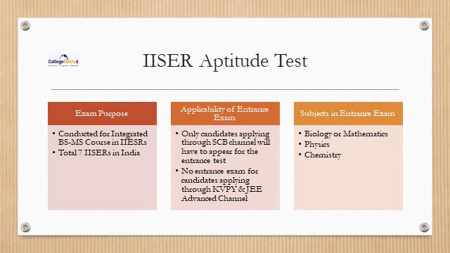 IISER Aptitude Test