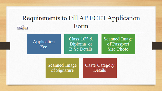 Requirements to Fill AP ECET Application Form