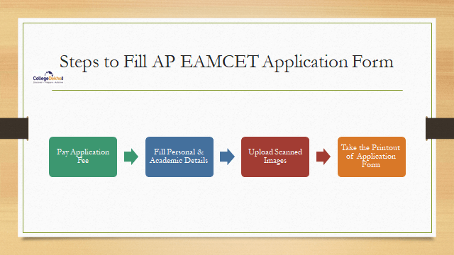Steps to Fill AP EAMCET Application Form