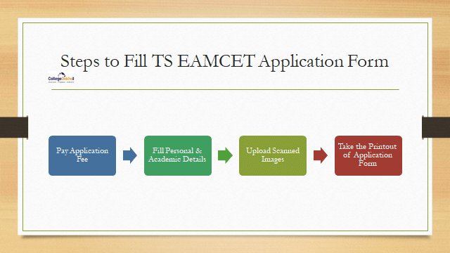 Steps to Fill TS EAMCET Application Form