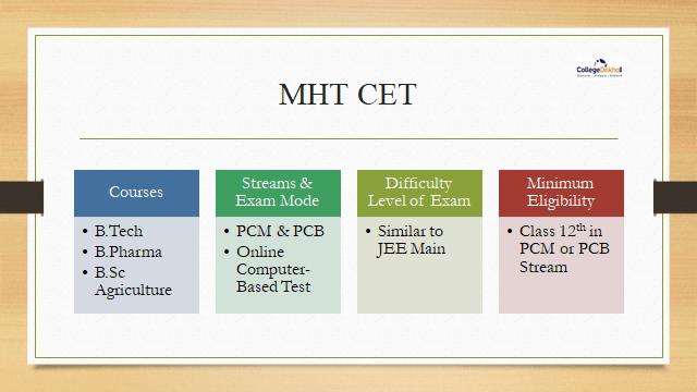MHT CET