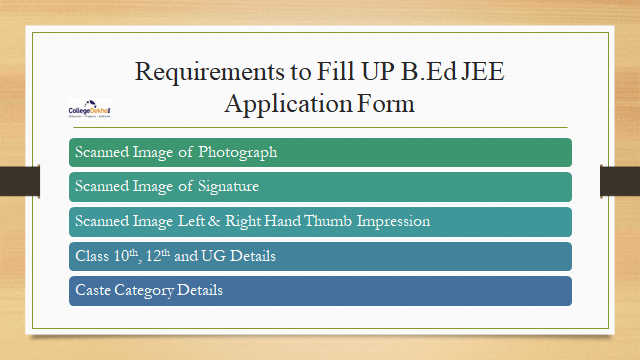 Requirements to Fill UP B.Ed JEE Application Form