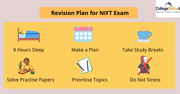 Revision Plan for NIFT