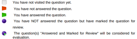 Answering questions in CMAT