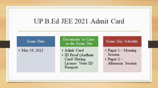 UP B.Ed JEE 2021 Admit Card