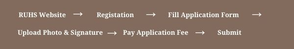Rajasthan Nursing Application Form