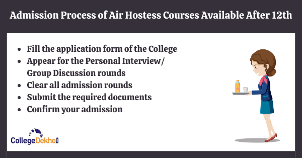 Air Hostess Courses after 12th Admission Process
