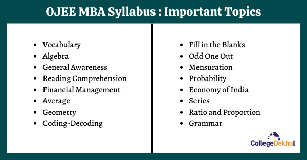 Important Topics of OJEE MBA