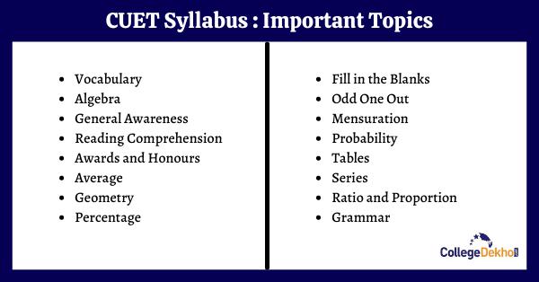 CUET Important Topics