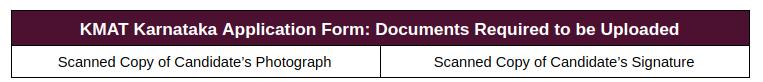 Documents for KMAT Karnataka Registration