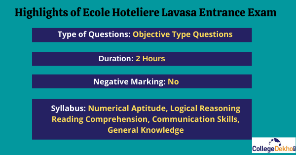 Highlights of Ecole Hoteliere Lavasa Entrance Exam
