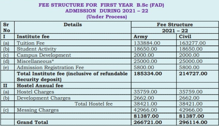 UG Fee Structure for AIFD