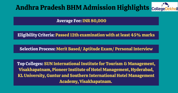 Andhra Pradesh BHM Admission Highlights