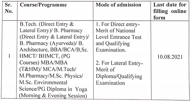Notification for extension of last date to HPTU MBA application form