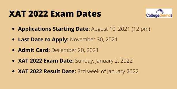 https://www.collegedekho.com/articles/cat-vs-cmat-nmat-xat-snap-iift-other-mba-entrance-exams/