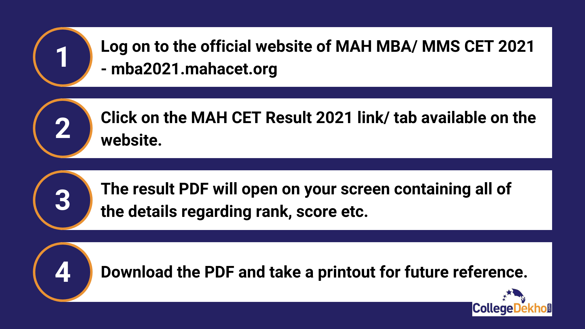 Steps to Check MAH CET Result 2021